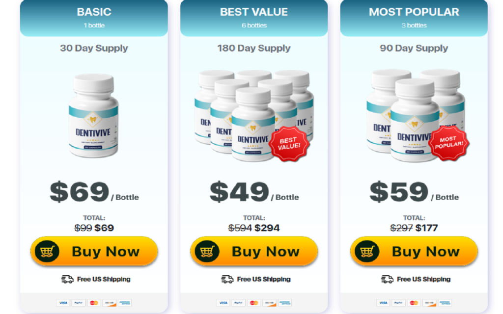 DentiVive Reviews Pills Price